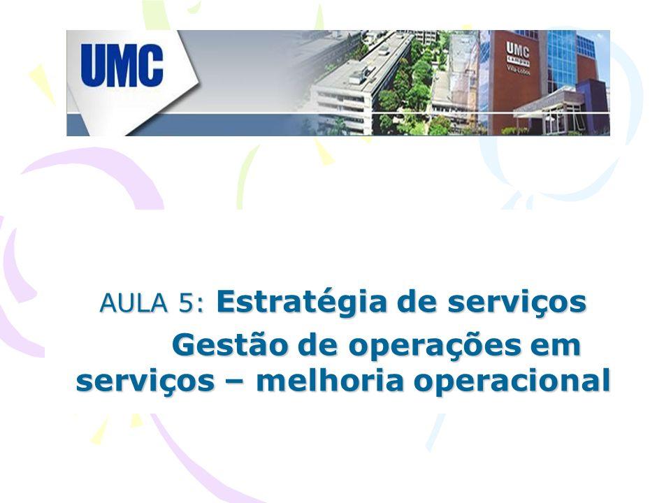 AULA 5: Estratégia de serviços Gestão de operações em serviços – melhoria operacional