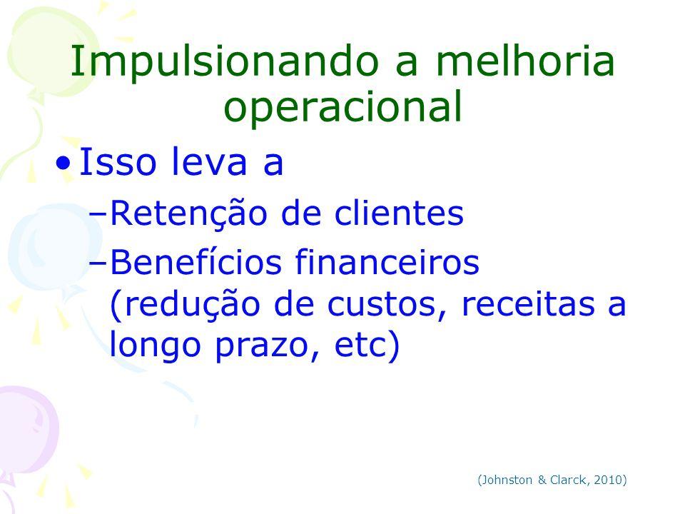 Impulsionando a melhoria operacional Isso leva a –Retenção de clientes –Benefícios financeiros (redução de custos, receitas a longo prazo, etc) (Johns