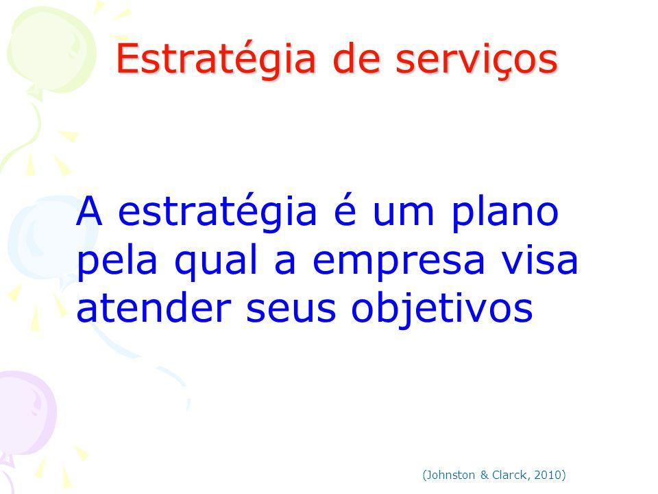 Estratégia de serviços Estratégia de serviços Através da estratégia (plano) a empresa pode ter o objetivo de obter –Vantagens sobre seus concorrentes –Manter sua posição no mercado –Assegurar-se que estão preparadas para se adaptar a seus ambientes mutantes –etc (Johnston & Clarck, 2010)