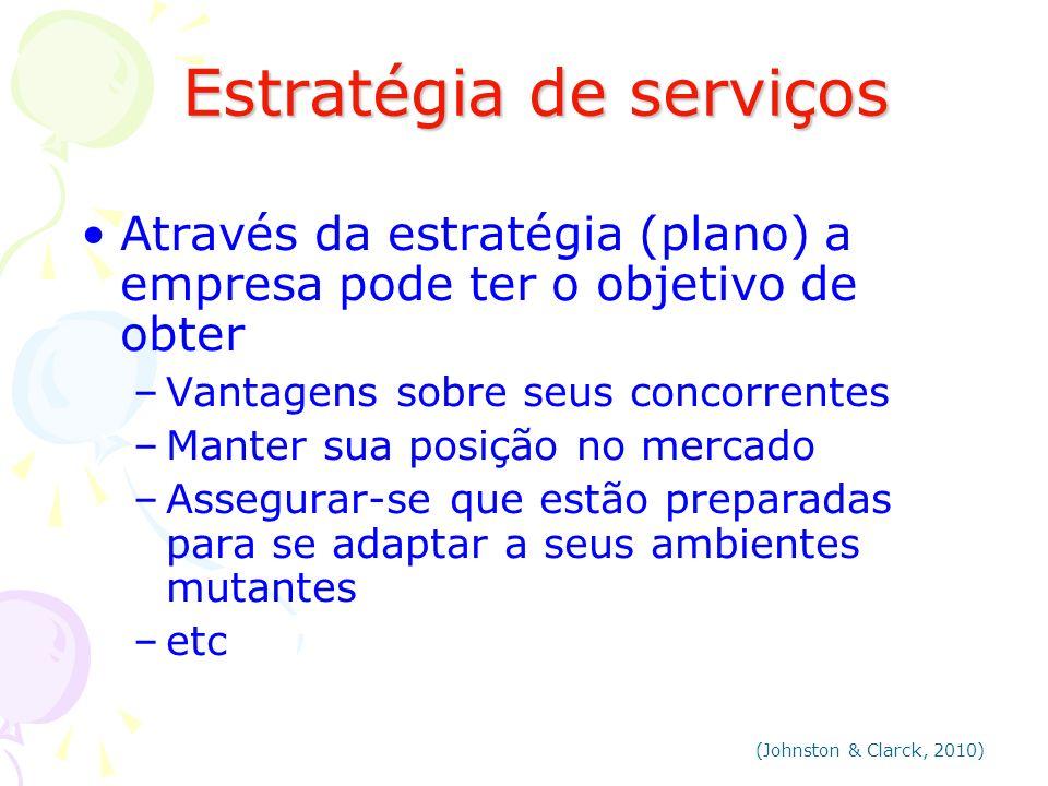 Estratégia de serviços Estratégia de serviços Um plano estratégico envolve 5 elementos: 1.Criação de objetivos corporativos 2.Entendimento do ambiente 3.Desenvolvimento de um conceito de serviço 4.Objetivos de desempenho operacional 5.Desenvolvimento de uma operação adequada (Johnston & Clarck, 2010)