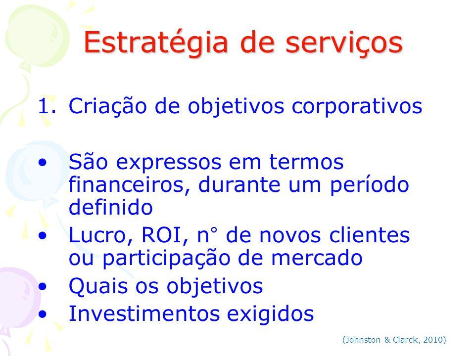 Estratégia de serviços Estratégia de serviços 1.Criação de objetivos corporativos São expressos em termos financeiros, durante um período definido Luc