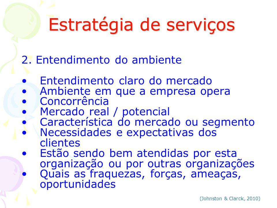 Estratégia de serviços Estratégia de serviços 2. Entendimento do ambiente Entendimento claro do mercado Ambiente em que a empresa opera Concorrência M
