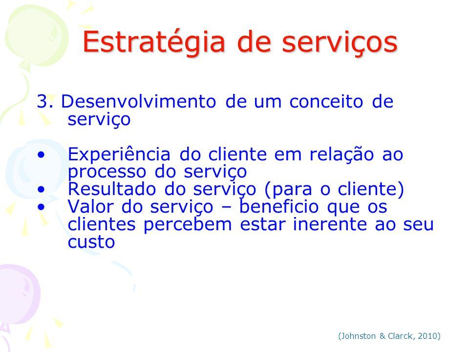 Estratégia de serviços Estratégia de serviços 3. Desenvolvimento de um conceito de serviço Experiência do cliente em relação ao processo do serviço Re