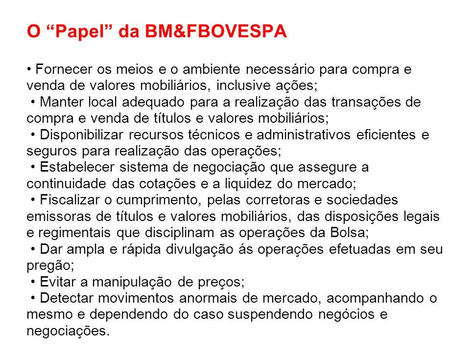 O Papel da BM&FBOVESPA Fornecer os meios e o ambiente necessário para compra e venda de valores mobiliários, inclusive ações; Manter local adequado pa