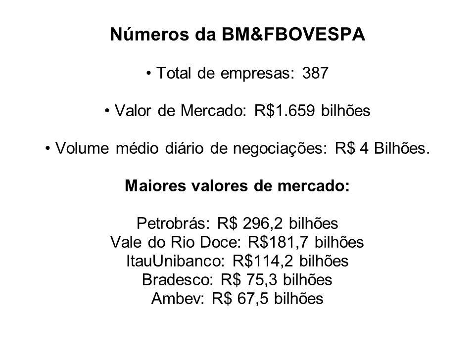 Números da BM&FBOVESPA Total de empresas: 387 Valor de Mercado: R$1.659 bilhões Volume médio diário de negociações: R$ 4 Bilhões. Maiores valores de m