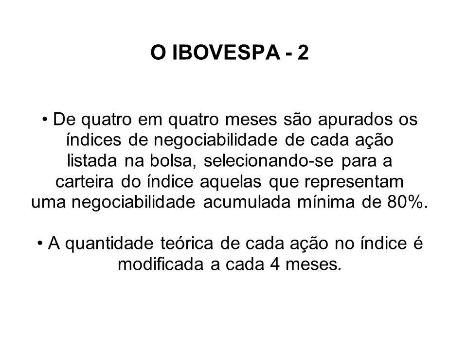 O IBOVESPA - 2 De quatro em quatro meses são apurados os índices de negociabilidade de cada ação listada na bolsa, selecionando-se para a carteira do