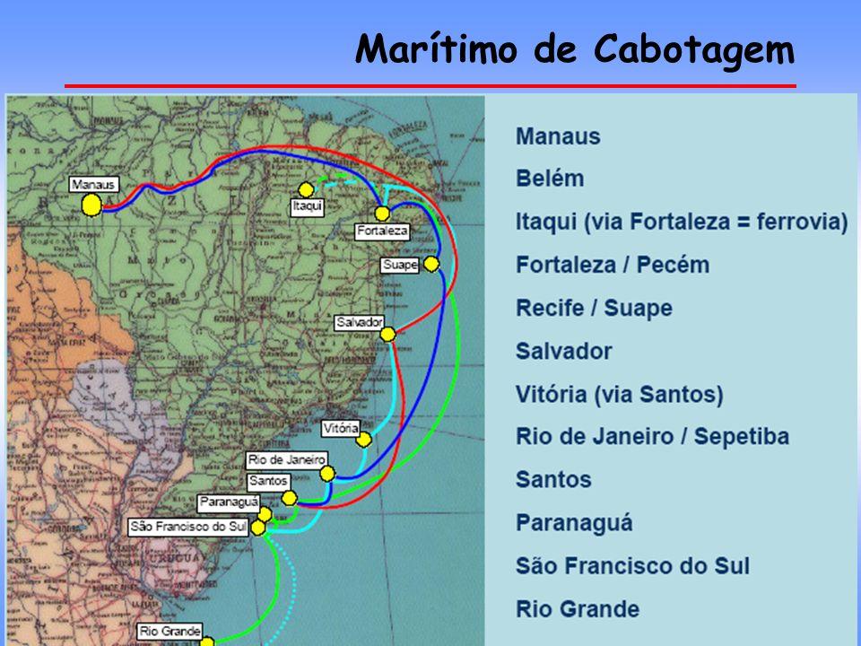 10Prof. Marcelo Limão Gonçalves - Memória de Aula FLI aula 1 Marítimo de Cabotagem