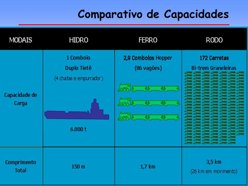 11Prof. Marcelo Limão Gonçalves - Memória de Aula FLI aula 1 Comparativo de Capacidades