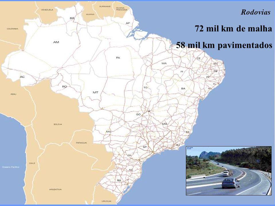 5 72 mil km de malha 58 mil km pavimentados Rodovias