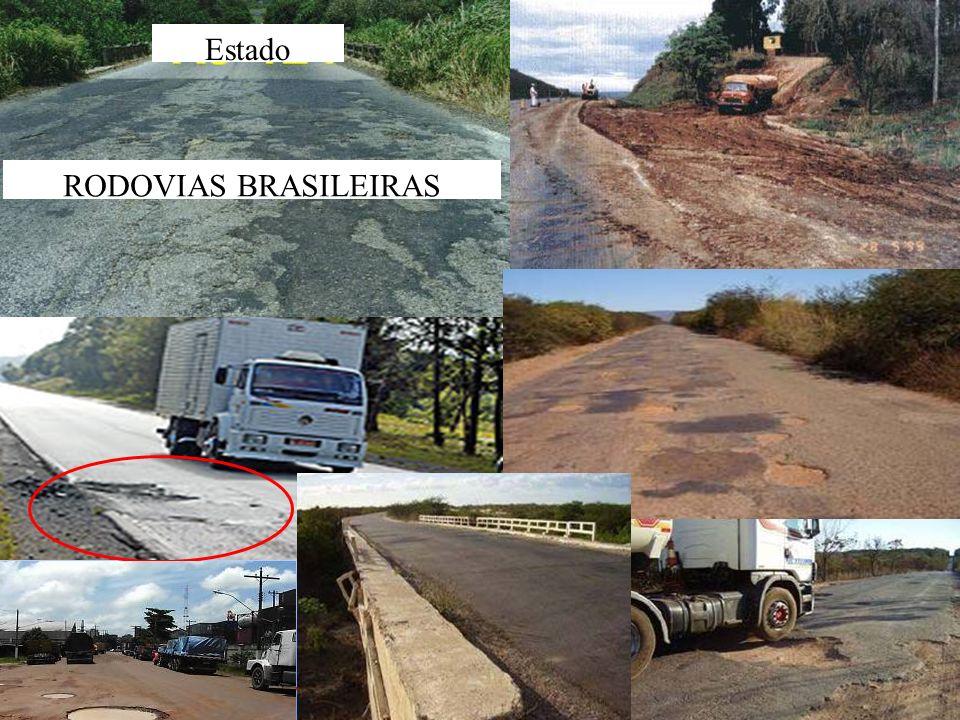 6Prof. Marcelo Limão Gonçalves - Memória de Aula FLI aula 1 RODOVIAS BRASILEIRAS Estado