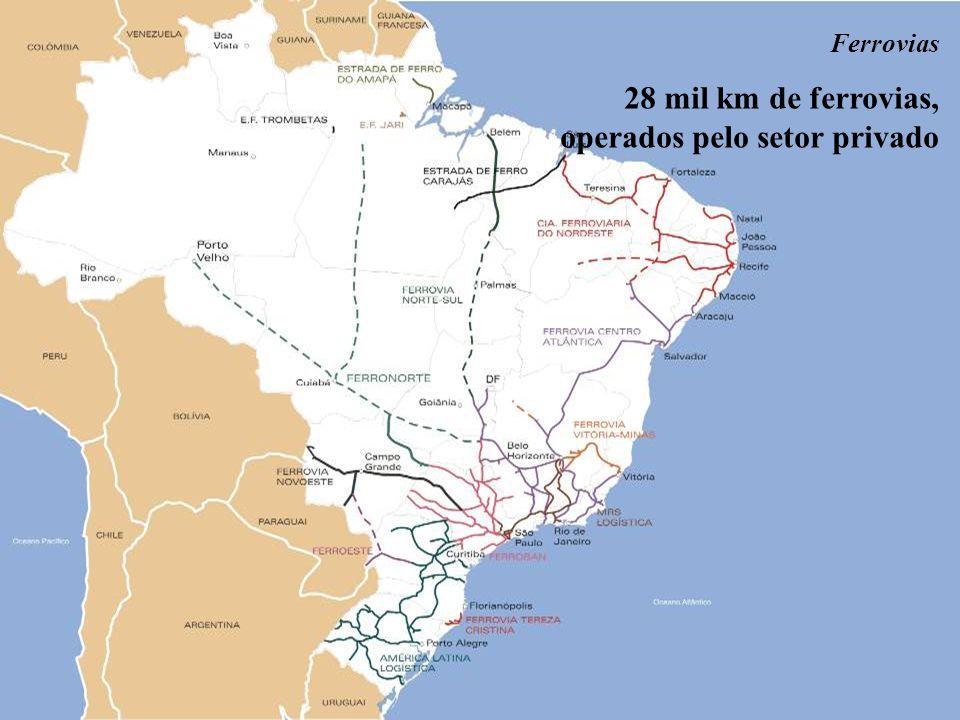 8 Transportadores e Frota Ferrovias 28 mil km de ferrovias, operados pelo setor privado