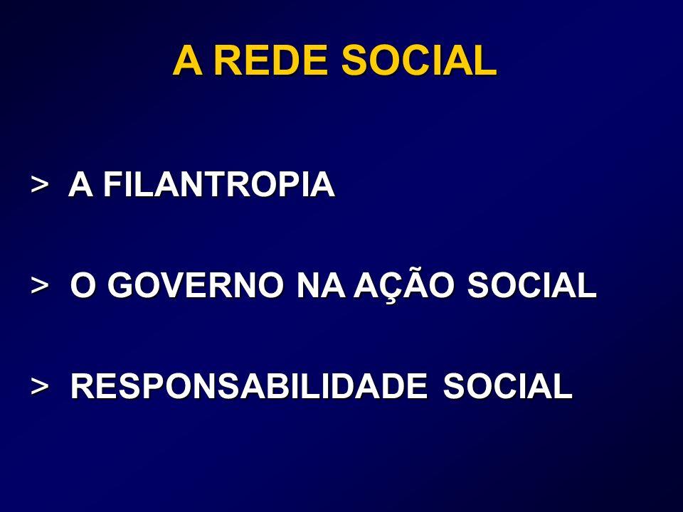 A REDE SOCIAL > A FILANTROPIA > O GOVERNO NA AÇÃO SOCIAL > RESPONSABILIDADE SOCIAL
