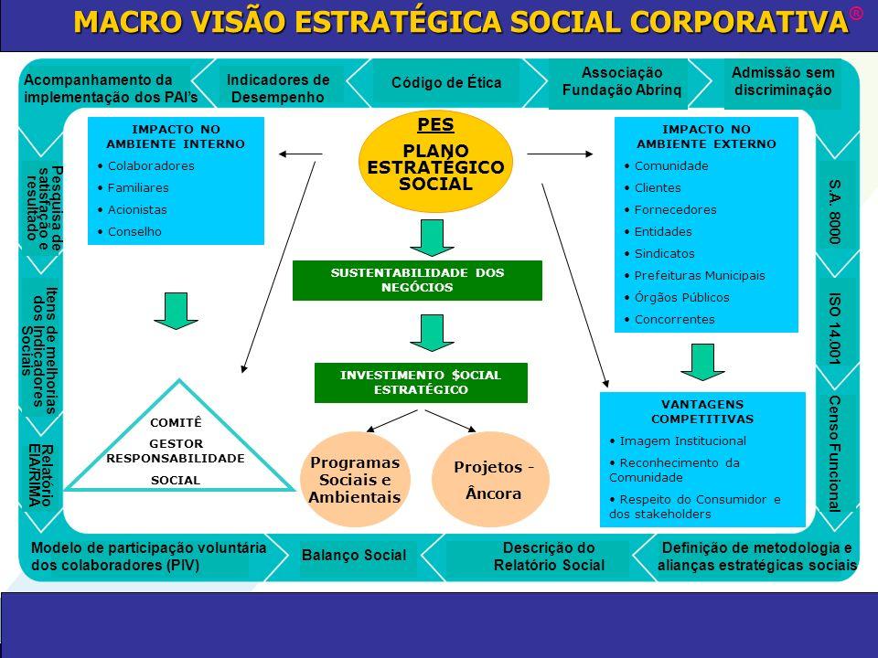 Código de Ética Associação Fundação Abrinq Admissão sem discriminação S.A.