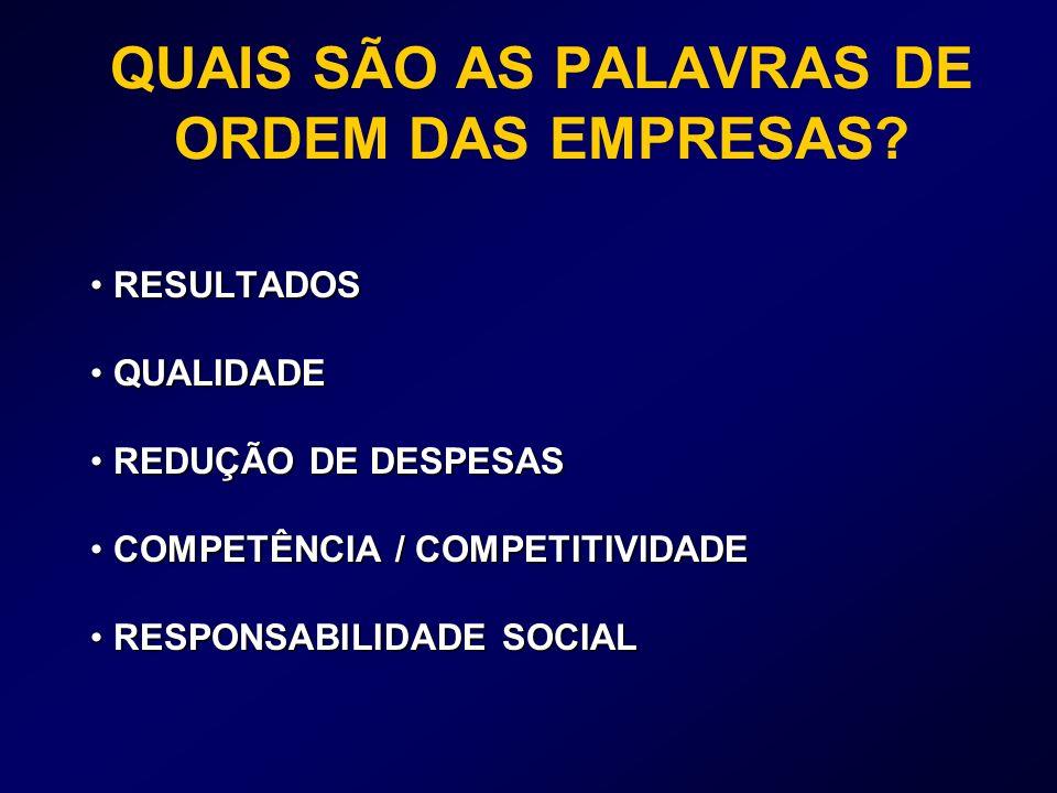 QUAIS SÃO AS PALAVRAS DE ORDEM DAS EMPRESAS.