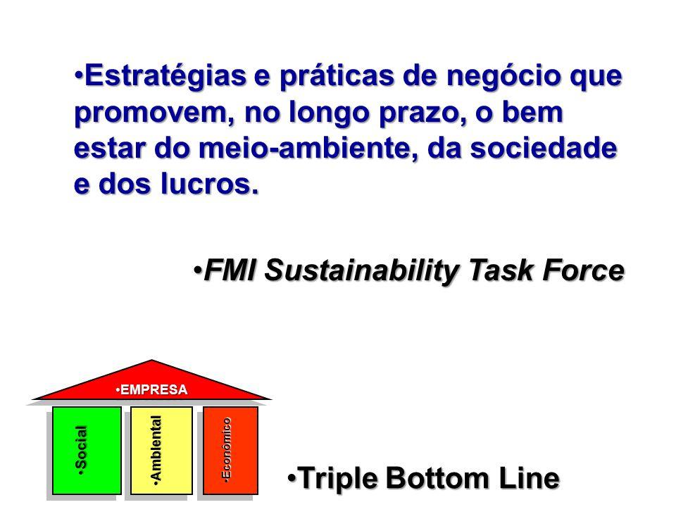 Estratégias e práticas de negócio que promovem, no longo prazo, o bem estar do meio-ambiente, da sociedade e dos lucros.Estratégias e práticas de negó