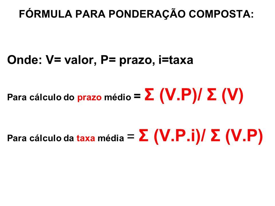 FÓRMULA PARA PONDERAÇÃO COMPOSTA: Onde: V= valor, P= prazo, i=taxa Para cálculo do prazo médio = Σ (V.P)/ Σ (V) Para cálculo da taxa média = Σ (V.P.i)/ Σ (V.P)