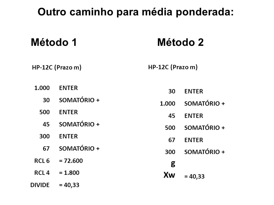 Outro caminho para média ponderada: Método 1 Método 2 HP-12C (Prazo m) 1.000 ENTER 30 SOMATÓRIO + 500 ENTER 45 SOMATÓRIO + 300 ENTER 67 SOMATÓRIO + RCL 6 = 72.600 RCL 4 = 1.800 DIVIDE = 40,33 HP-12C (Prazo m) 1.000 ENTER 30 SOMATÓRIO + 500 ENTER 45 SOMATÓRIO + 300 ENTER 67 SOMATÓRIO + RCL 6 = 72.600 RCL 4 = 1.800 DIVIDE = 40,33 HP-12C (Prazo m) 30 ENTER 1.000 SOMATÓRIO + 45 ENTER 500 SOMATÓRIO + 67 ENTER 300 SOMATÓRIO + g Xw = 40,33