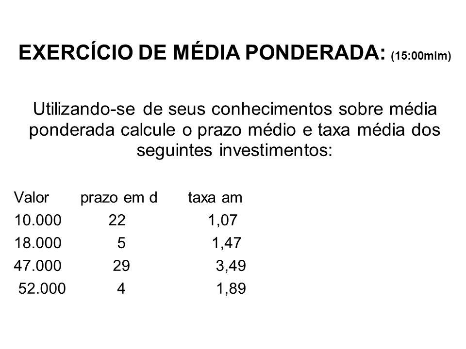 EXERCÍCIO DE MÉDIA PONDERADA: (15:00mim) Utilizando-se de seus conhecimentos sobre média ponderada calcule o prazo médio e taxa média dos seguintes investimentos: Valor prazo em d taxa am 10.000 22 1,07 18.000 5 1,47 47.000 29 3,49 52.000 4 1,89