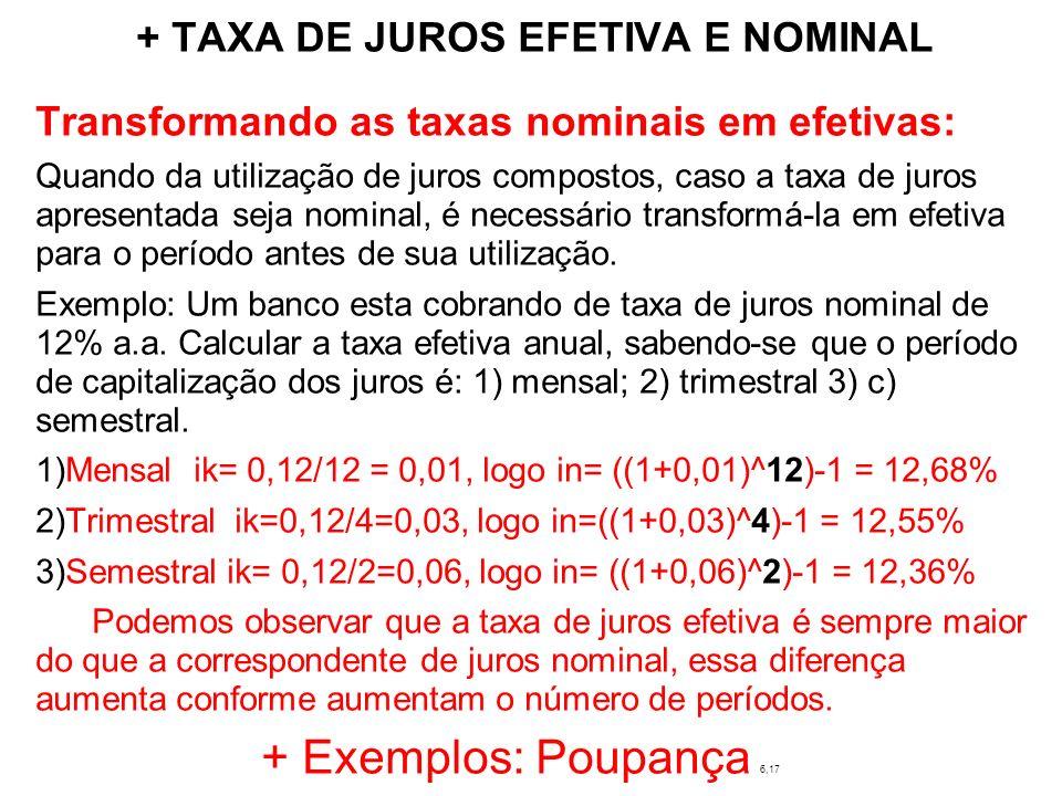 + TAXA DE JUROS EFETIVA E NOMINAL Transformando as taxas nominais em efetivas: Exercícios: - Um banco esta cobrando de taxa de juros nominal de 19% a.a.