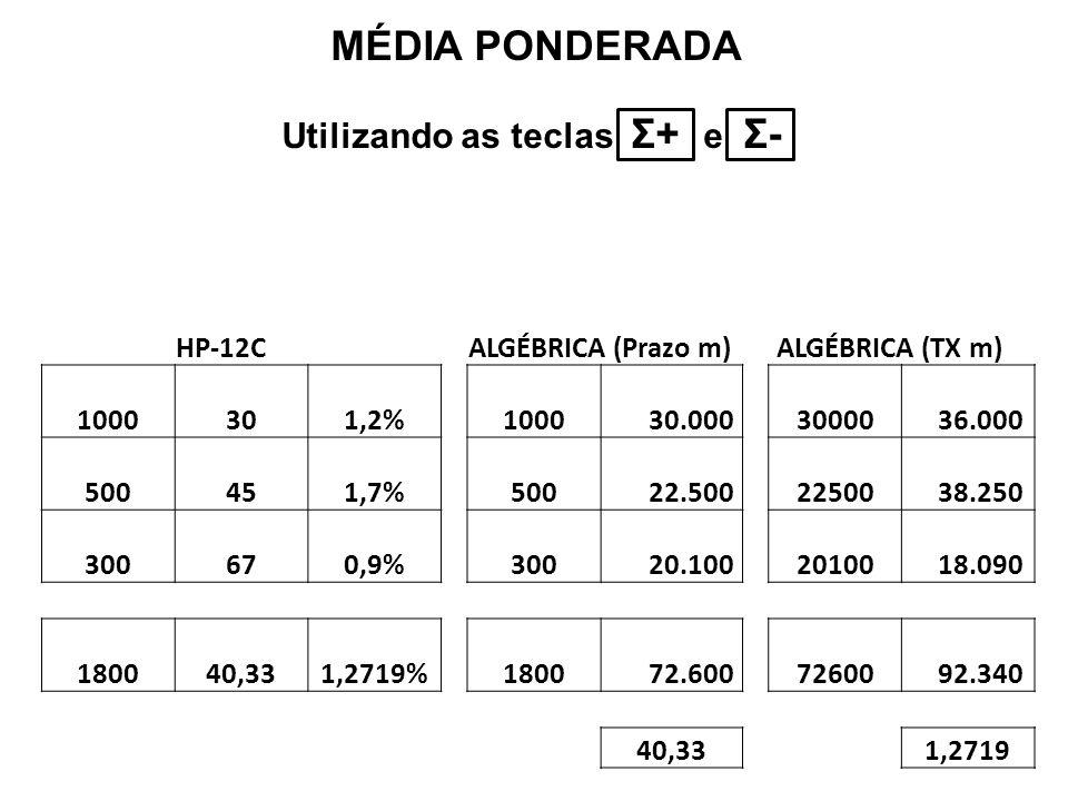 HP-12C ALGÉBRICA (Prazo m) ALGÉBRICA (TX m) 1000301,2% 1000 30.000 30000 36.000 500451,7% 500 22.500 22500 38.250 300670,9% 300 20.100 20100 18.090 180040,331,2719% 1800 72.600 72600 92.340 40,33 1,2719 MÉDIA PONDERADA Utilizando as teclas Σ+ e Σ-