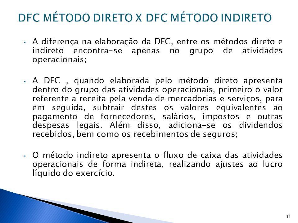 A diferença na elaboração da DFC, entre os métodos direto e indireto encontra-se apenas no grupo de atividades operacionais; A DFC, quando elaborada p