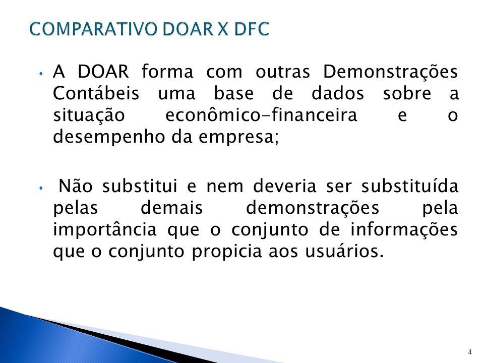 A DOAR forma com outras Demonstrações Contábeis uma base de dados sobre a situação econômico-financeira e o desempenho da empresa; Não substitui e nem