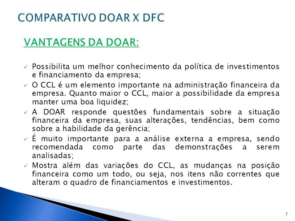 VANTAGENS DA DOAR: Possibilita um melhor conhecimento da política de investimentos e financiamento da empresa; O CCL é um elemento importante na admin