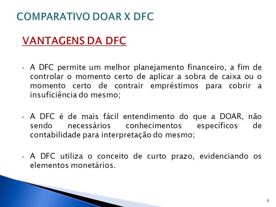 VANTAGENS DA DFC A DFC permite um melhor planejamento financeiro, a fim de controlar o momento certo de aplicar a sobra de caixa ou o momento certo de