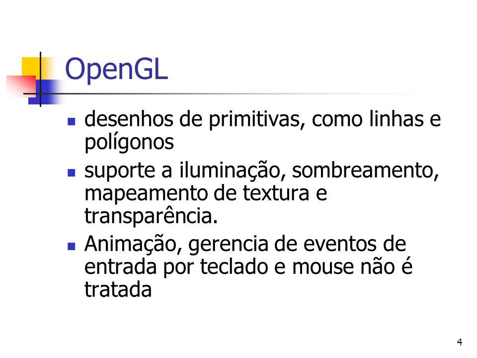 4 OpenGL desenhos de primitivas, como linhas e polígonos suporte a iluminação, sombreamento, mapeamento de textura e transparência. Animação, gerencia