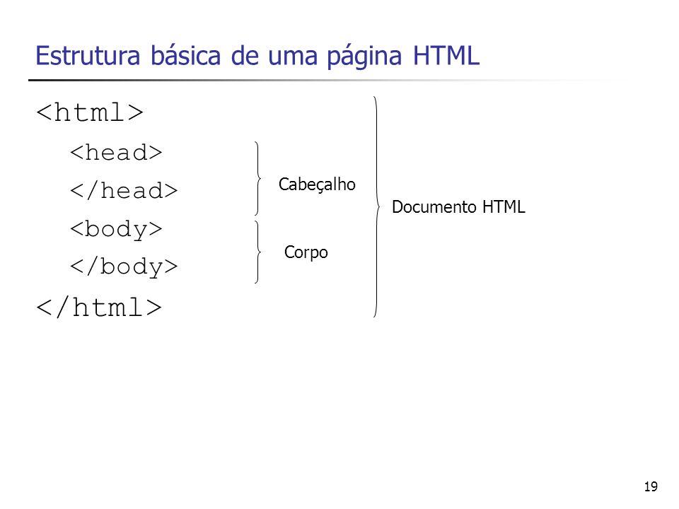19 Estrutura básica de uma página HTML Cabeçalho Corpo Documento HTML