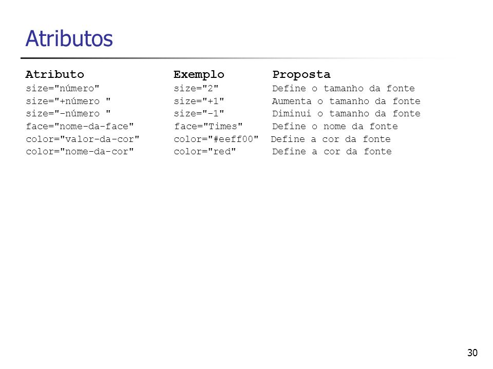 30 Atributos AtributoExemploProposta size=