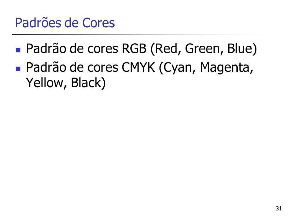 31 Padrões de Cores Padrão de cores RGB (Red, Green, Blue) Padrão de cores CMYK (Cyan, Magenta, Yellow, Black)