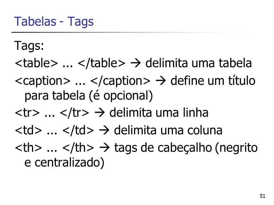 51 Tabelas - Tags Tags:... delimita uma tabela... define um título para tabela (é opcional)... delimita uma linha... delimita uma coluna... tags de ca
