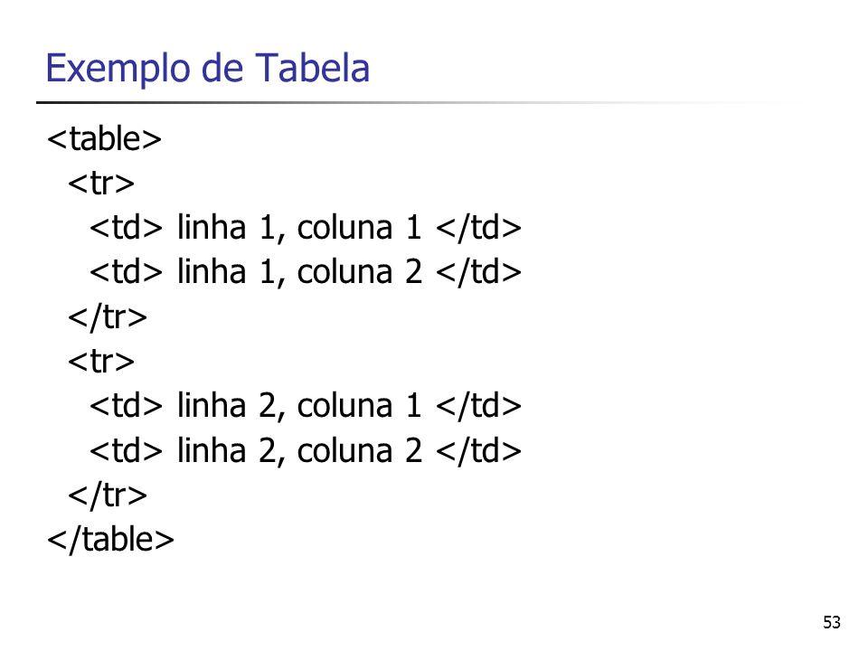 53 Exemplo de Tabela linha 1, coluna 1 linha 1, coluna 2 linha 2, coluna 1 linha 2, coluna 2