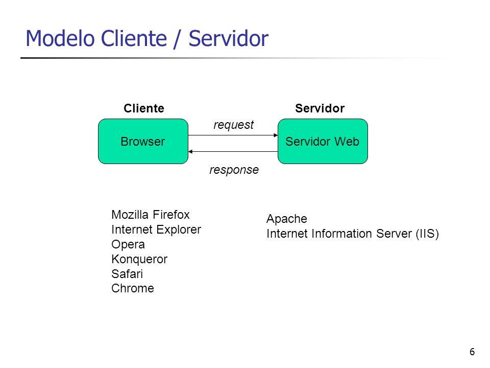 6 Modelo Cliente / Servidor BrowserServidor Web request response Mozilla Firefox Internet Explorer Opera Konqueror Safari Chrome Apache Internet Infor