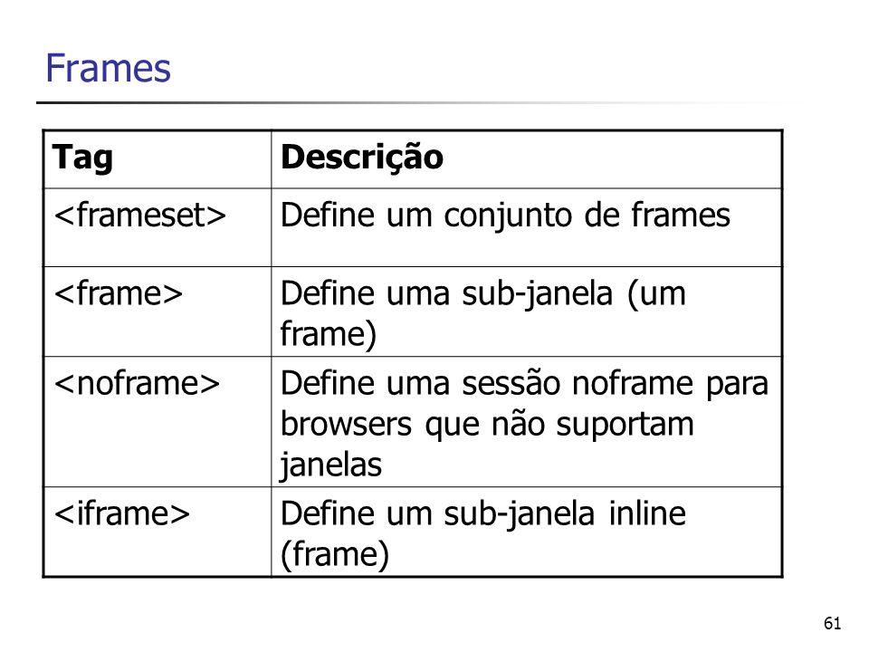 61 Frames TagDescrição Define um conjunto de frames Define uma sub-janela (um frame) Define uma sessão noframe para browsers que não suportam janelas