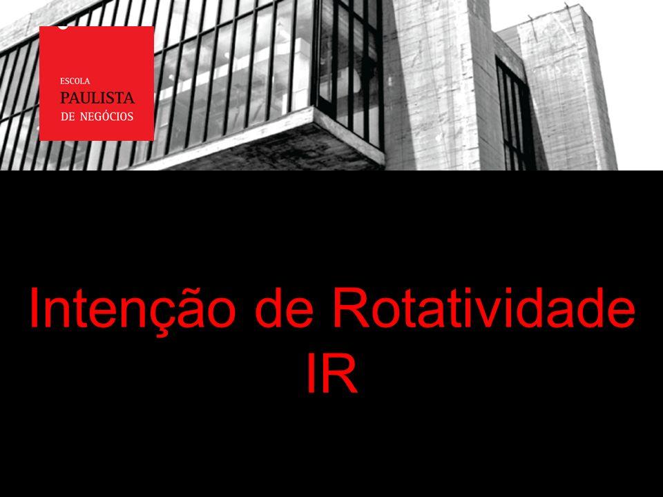 Intenção de Rotatividade IR