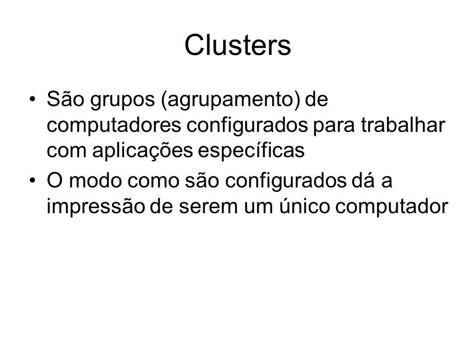 Tipos de Clusters Clusters de Alta Disponibilidade (HA – High Availability) Clusters de Alto Desempenho (Beowulf)