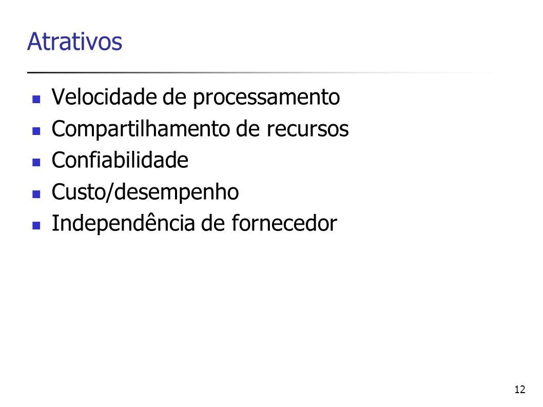 12 Atrativos Velocidade de processamento Compartilhamento de recursos Confiabilidade Custo/desempenho Independência de fornecedor