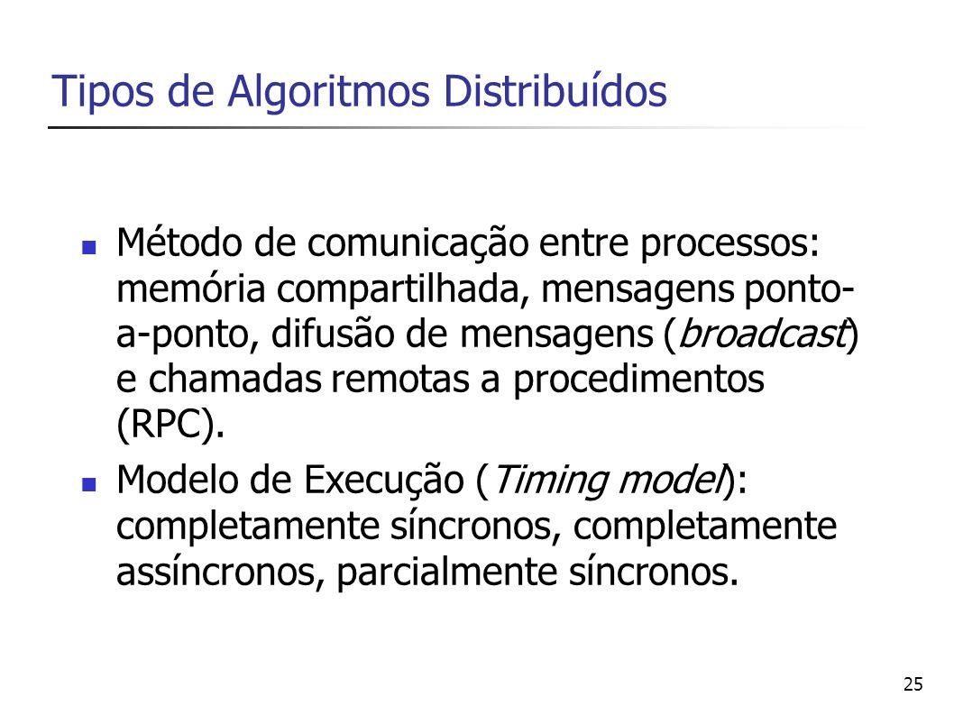 25 Tipos de Algoritmos Distribuídos Método de comunicação entre processos: memória compartilhada, mensagens ponto- a-ponto, difusão de mensagens (broa