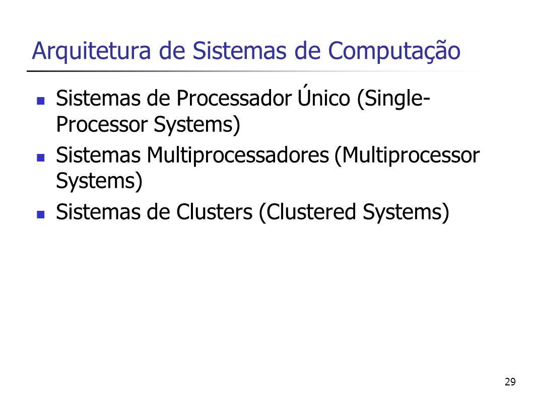 29 Arquitetura de Sistemas de Computação Sistemas de Processador Único (Single- Processor Systems) Sistemas Multiprocessadores (Multiprocessor Systems