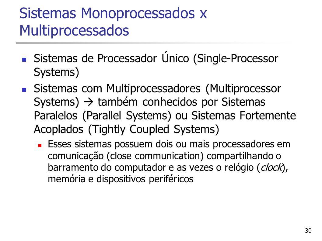 30 Sistemas Monoprocessados x Multiprocessados Sistemas de Processador Único (Single-Processor Systems) Sistemas com Multiprocessadores (Multiprocesso