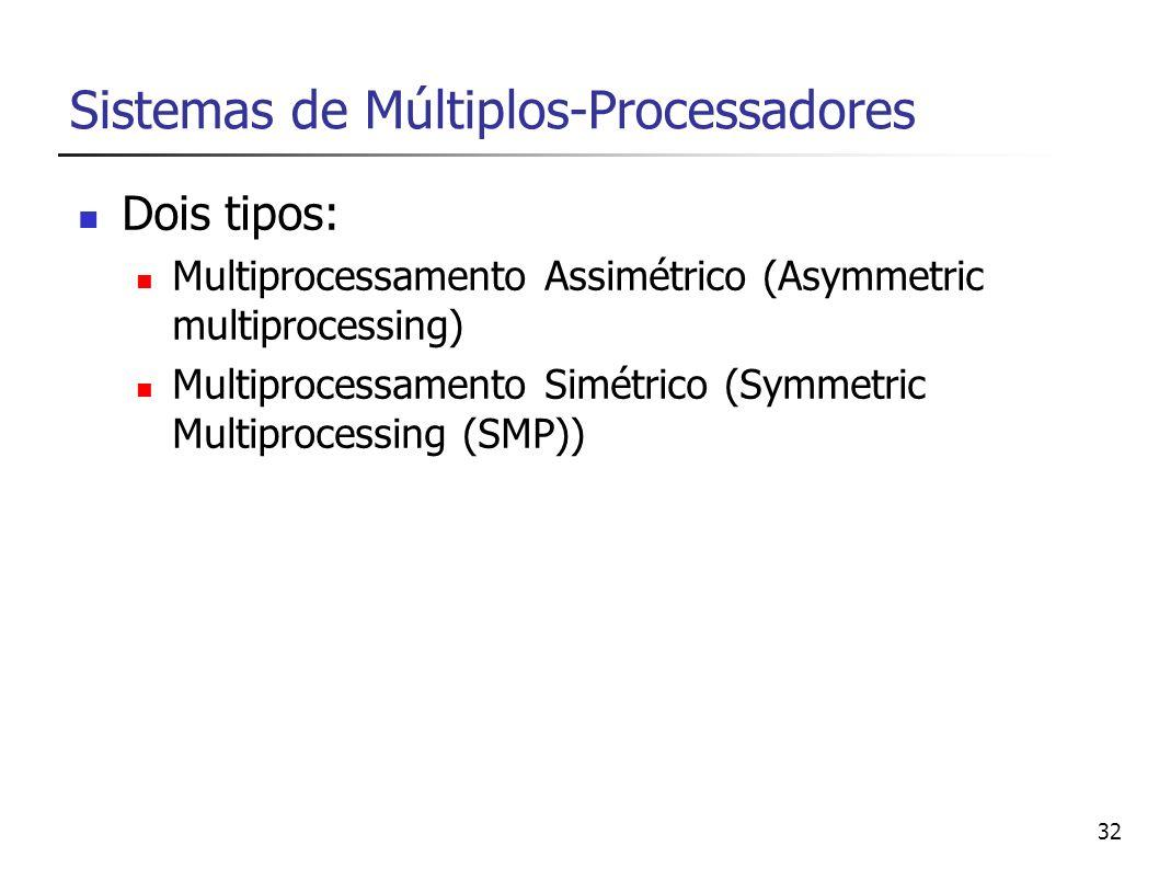 32 Sistemas de Múltiplos-Processadores Dois tipos: Multiprocessamento Assimétrico (Asymmetric multiprocessing) Multiprocessamento Simétrico (Symmetric