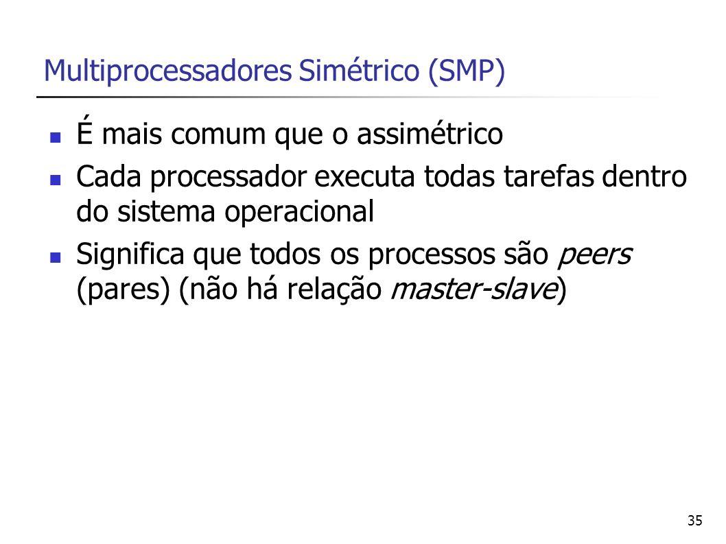 35 Multiprocessadores Simétrico (SMP) É mais comum que o assimétrico Cada processador executa todas tarefas dentro do sistema operacional Significa qu