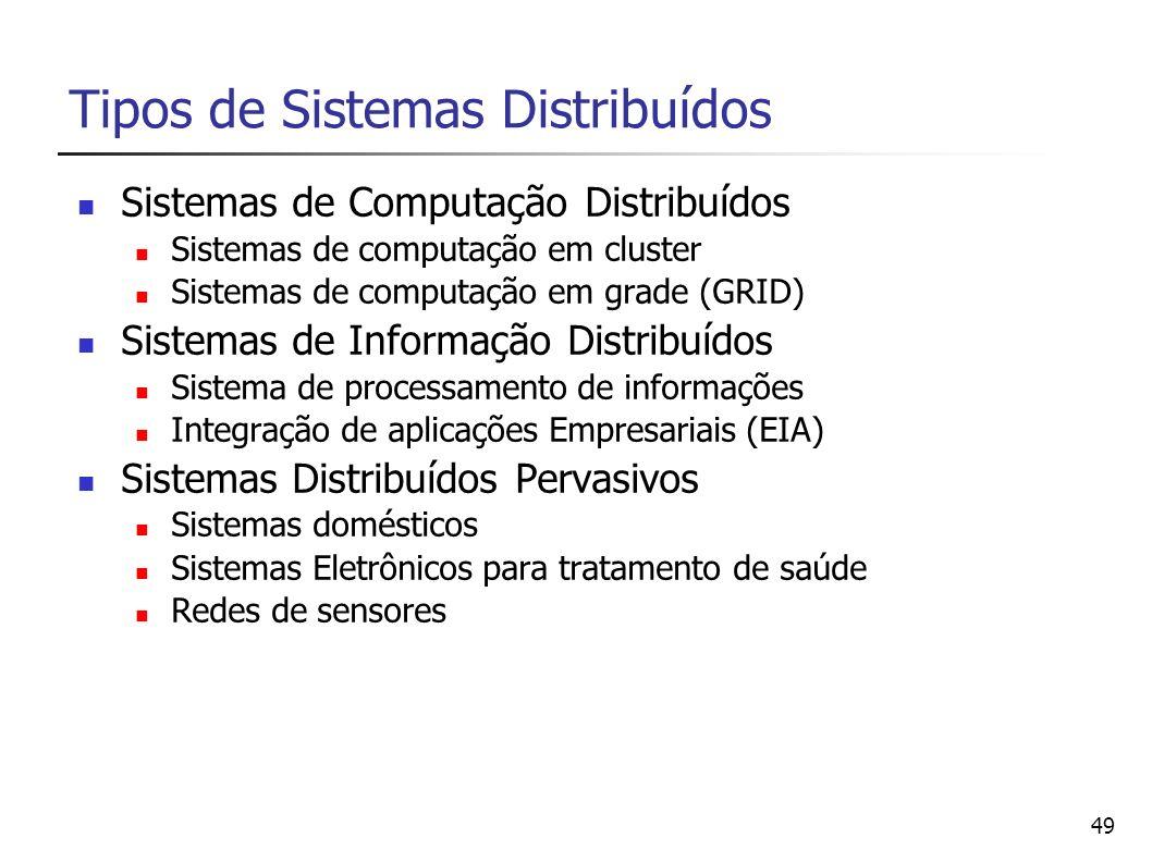 49 Tipos de Sistemas Distribuídos Sistemas de Computação Distribuídos Sistemas de computação em cluster Sistemas de computação em grade (GRID) Sistema