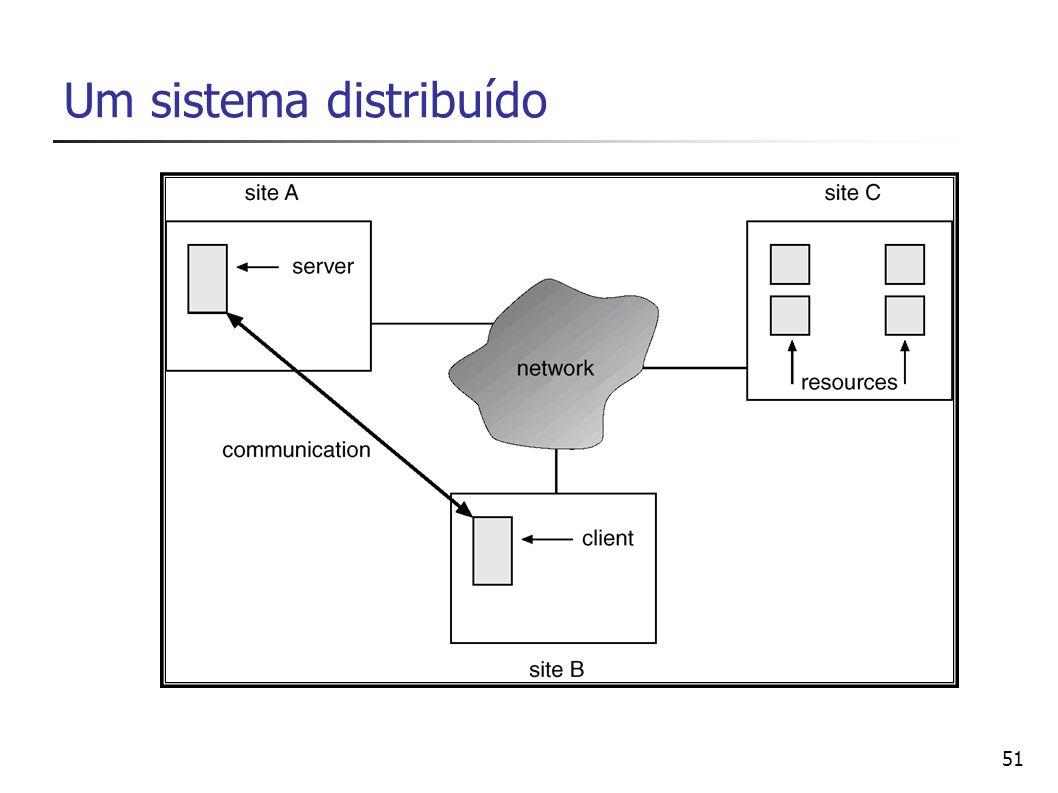 51 Um sistema distribuído