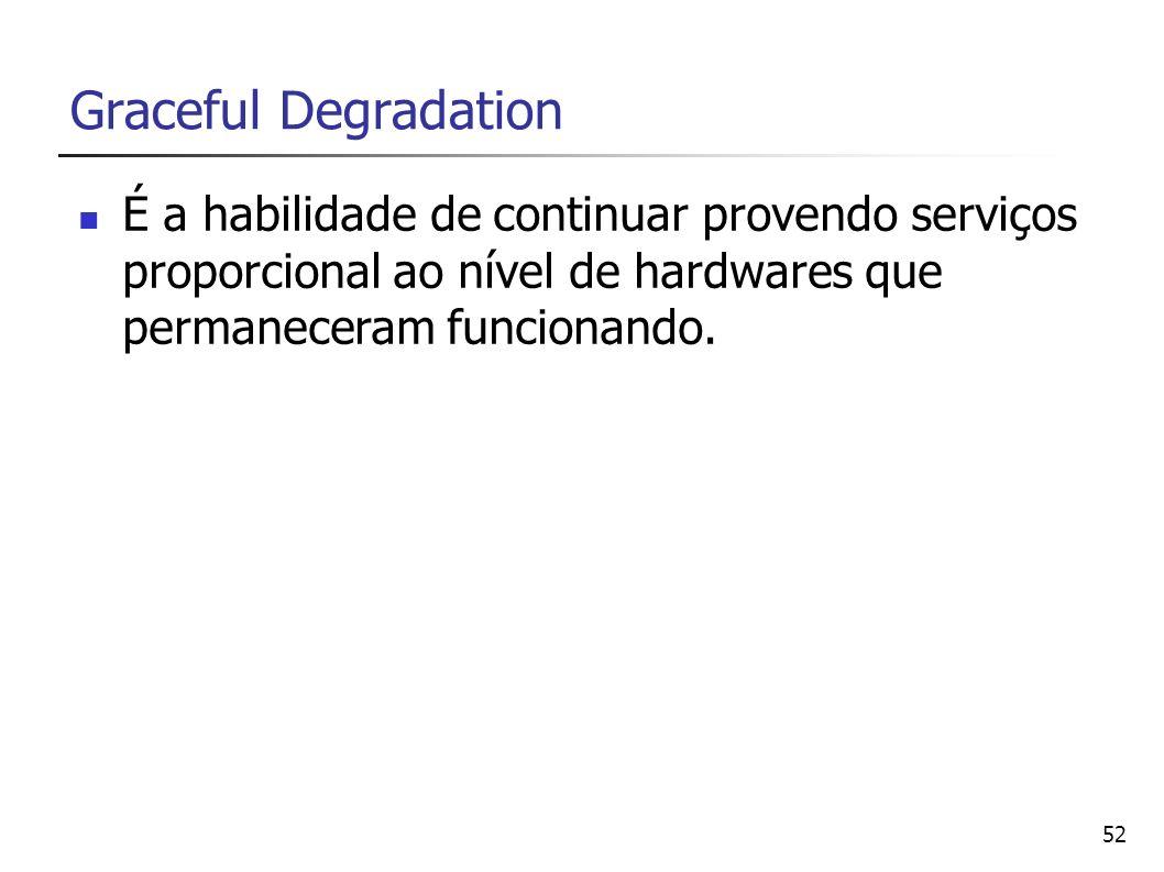 52 Graceful Degradation É a habilidade de continuar provendo serviços proporcional ao nível de hardwares que permaneceram funcionando.