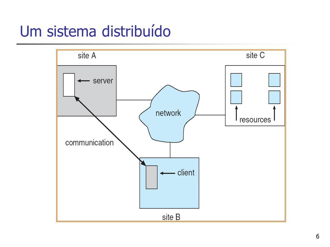 27 Tipos de Algoritmos Distribuídos (3) Problemas abordados: alocação de recursos, comunicação, consenso entre processadores distribuídos, controle de concorrência em bancos de dados, detecção de deadlock, sincronização, e implementação de vários tipos de objetos.