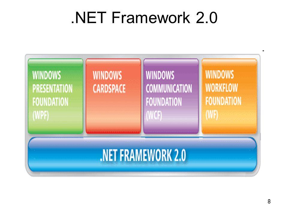 19 FCL (Framework Class Libraries) O framework.NET inclui classes, interfaces, e tipos de valores que promove e otimiza o processo de desenvolvimento e prove acesso as funcionalidades do sistema.