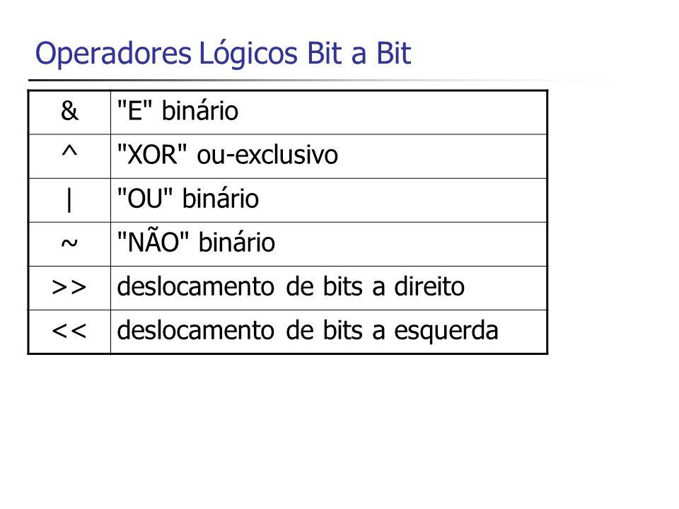 Operadores de Atribuição OperadorUso =Atribuição simples.